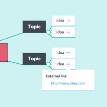 How to link your mind maps