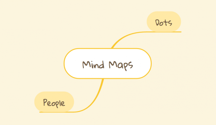 Mind maps connect dots and people