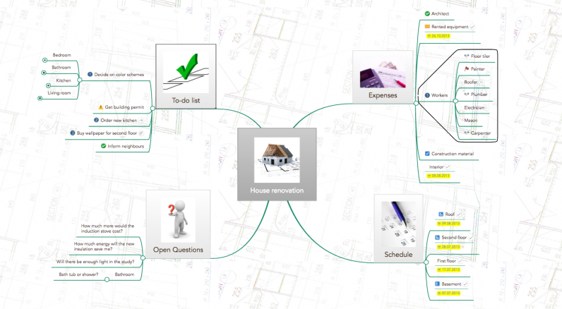 New mind map templates