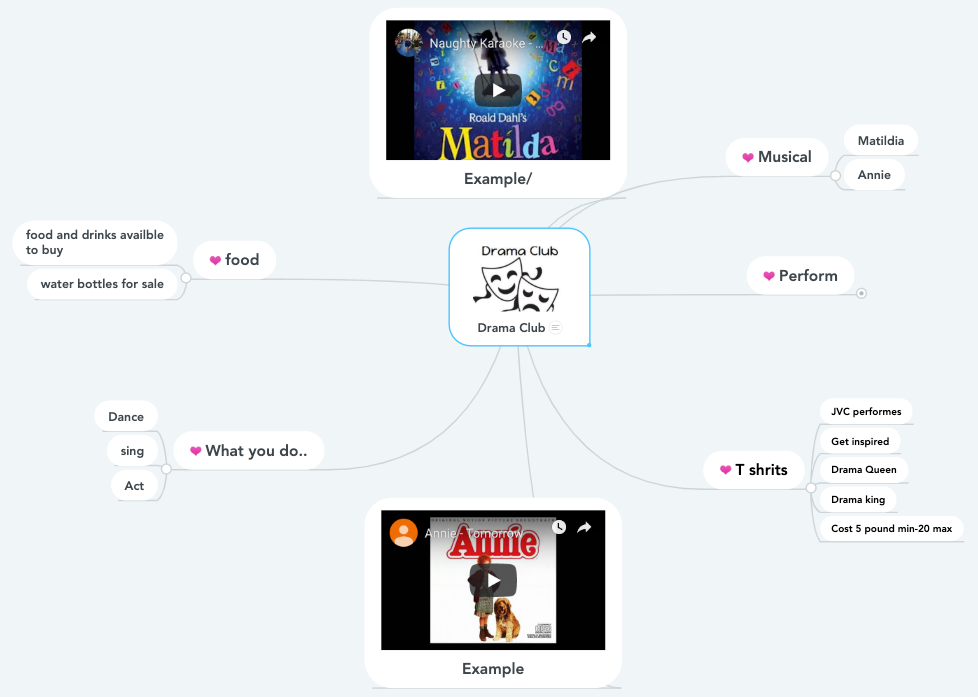 School Club Mind Map