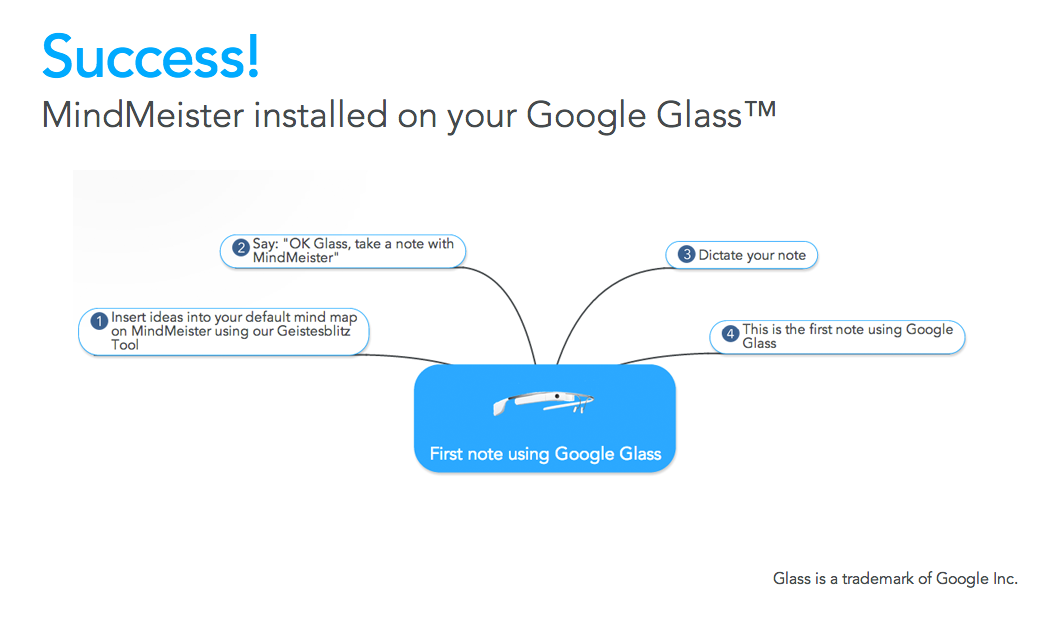 Successful installation of MindMeister for Glass