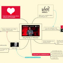 Embed videos in your mind maps