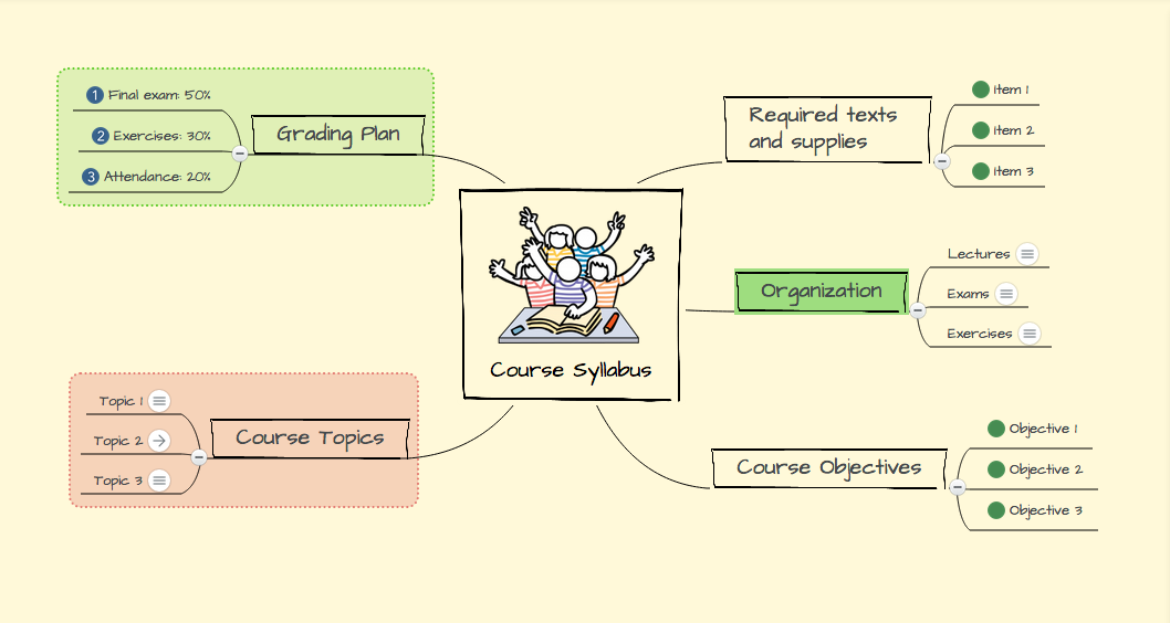 Create a course syllabus in a mind map