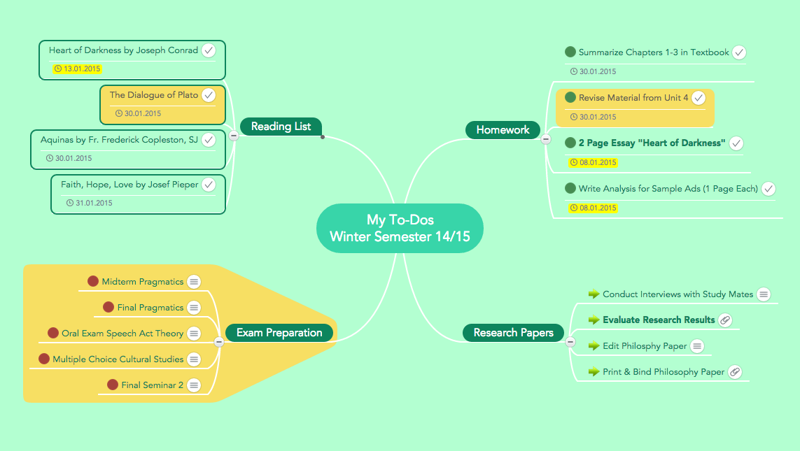 MindMeister Mind Map: My To-Dos