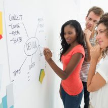 Mind mapping on a whiteboard