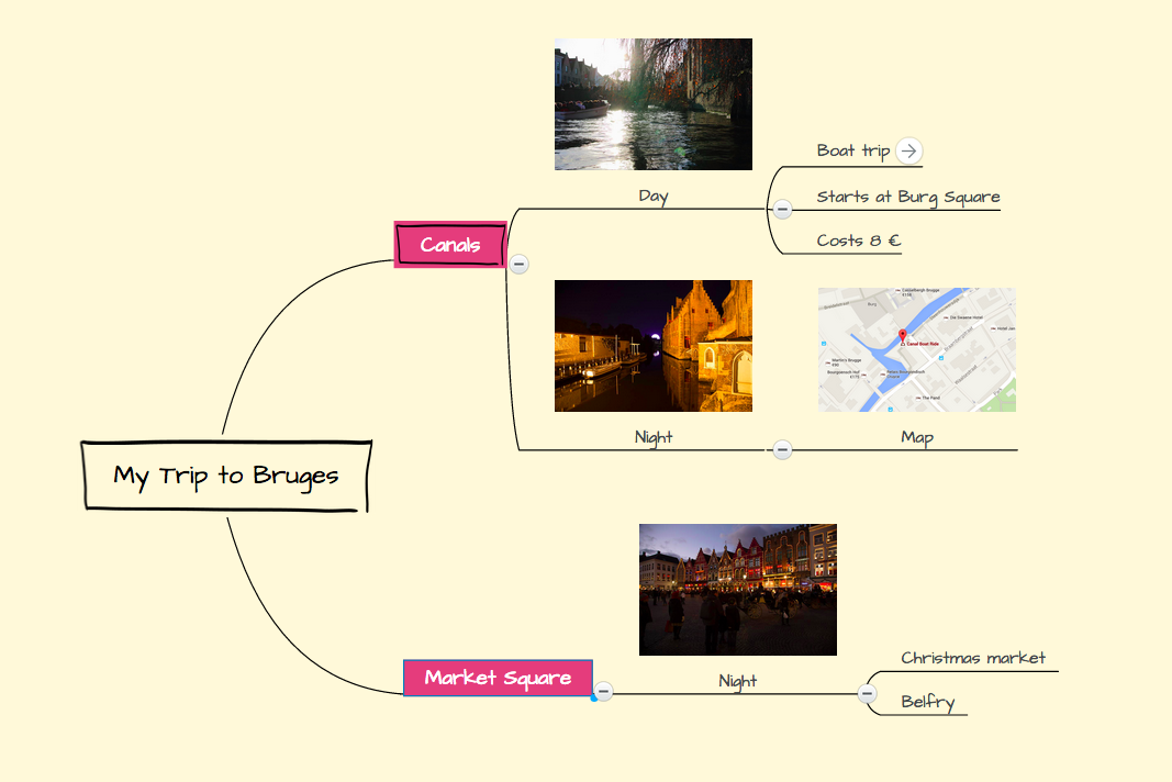 Photos in mind maps