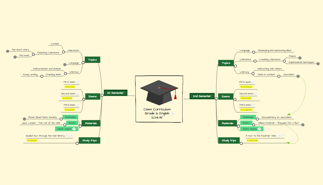 top edu resources for the next school year focus the teacher s guide to mind mapping