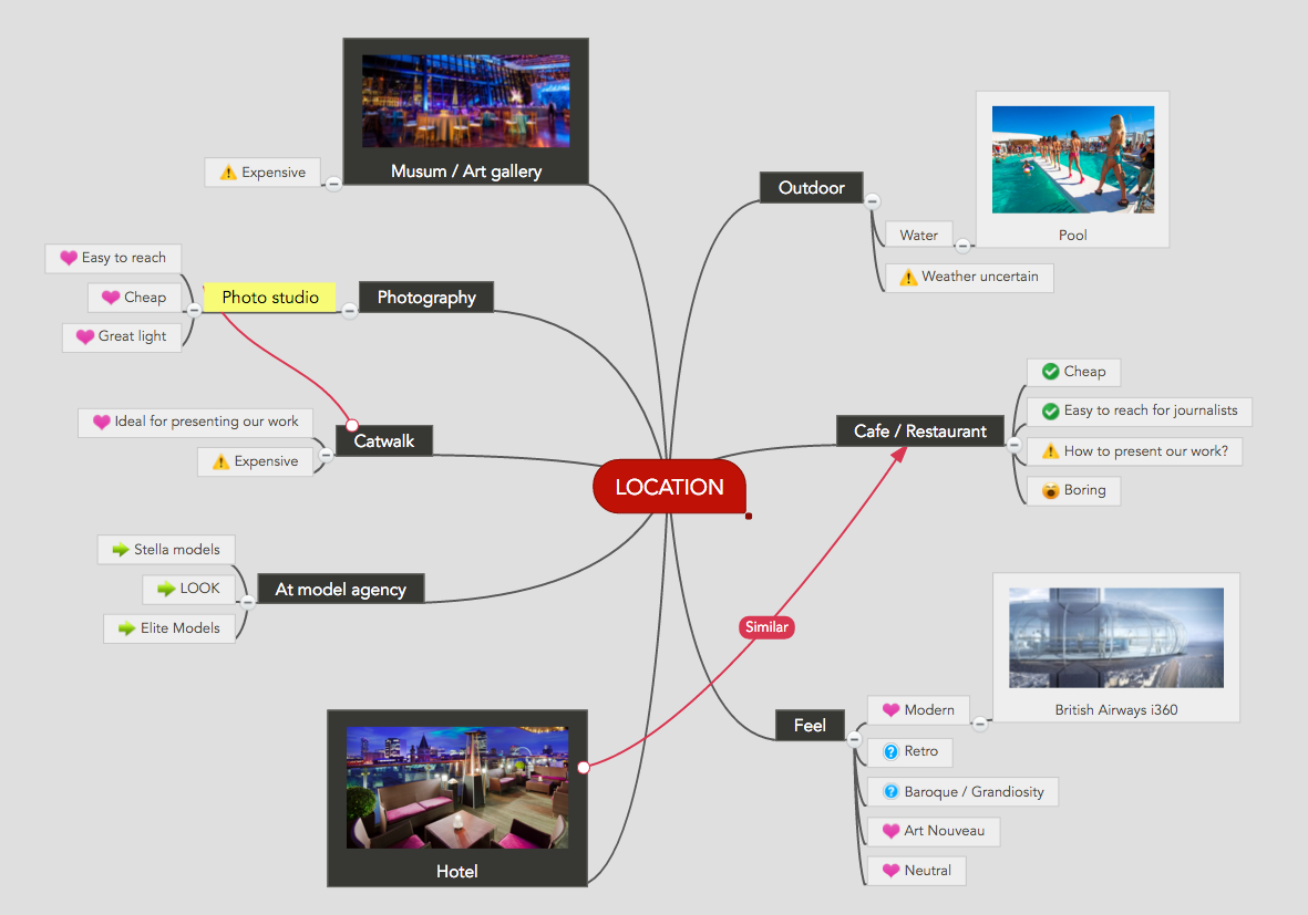 Brainstorming locations for the event in a mind map