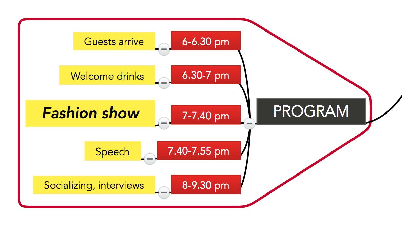 Event program mind map