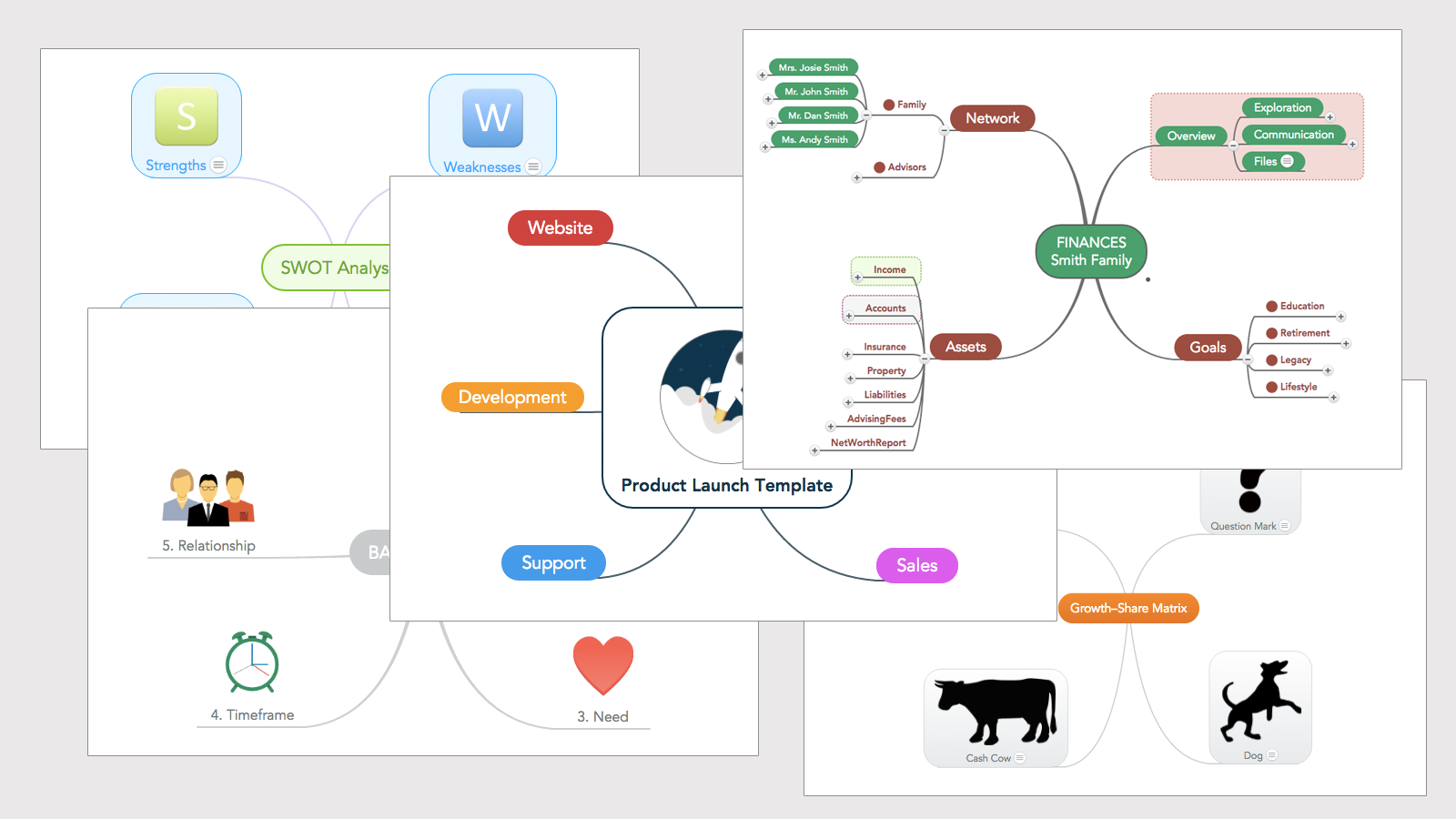 Using mind map templates for client presentations