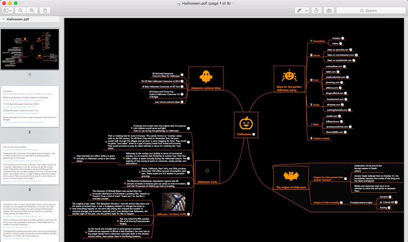 Mind map PDF export