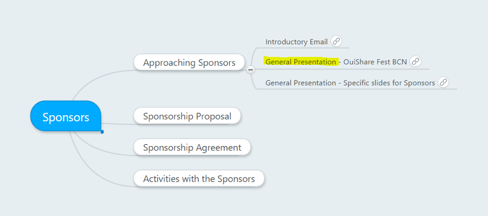 building a knowledge map with MindMeister step 7