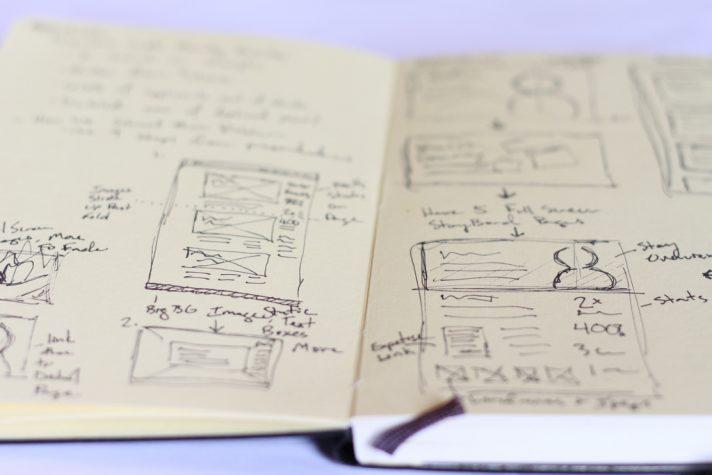 Inpivic Flikr - taking notes book