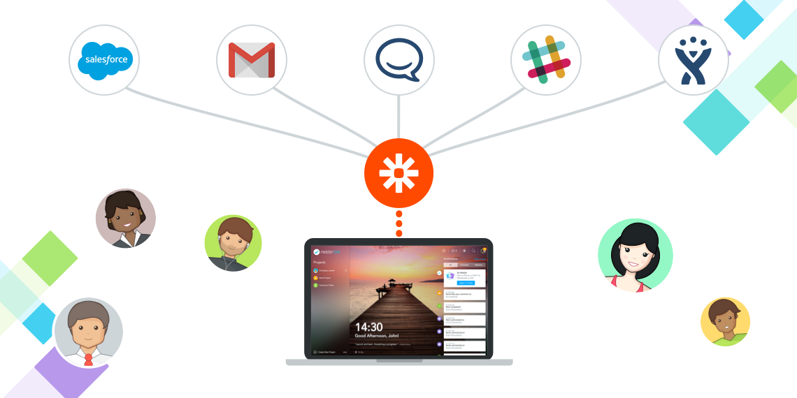 MeisterTask Business Zapier Automations integrations picture