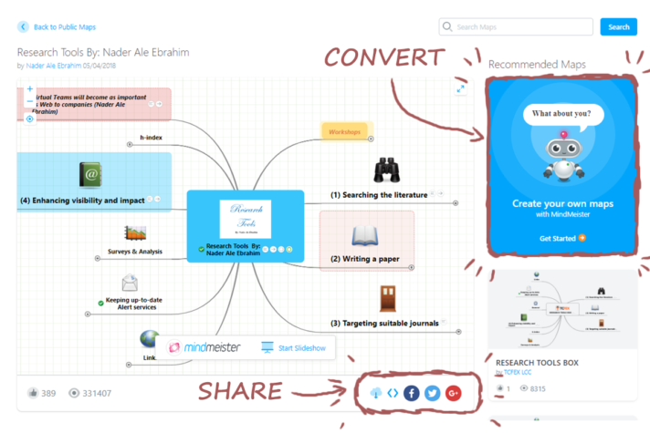 banner conversion in mind map v2