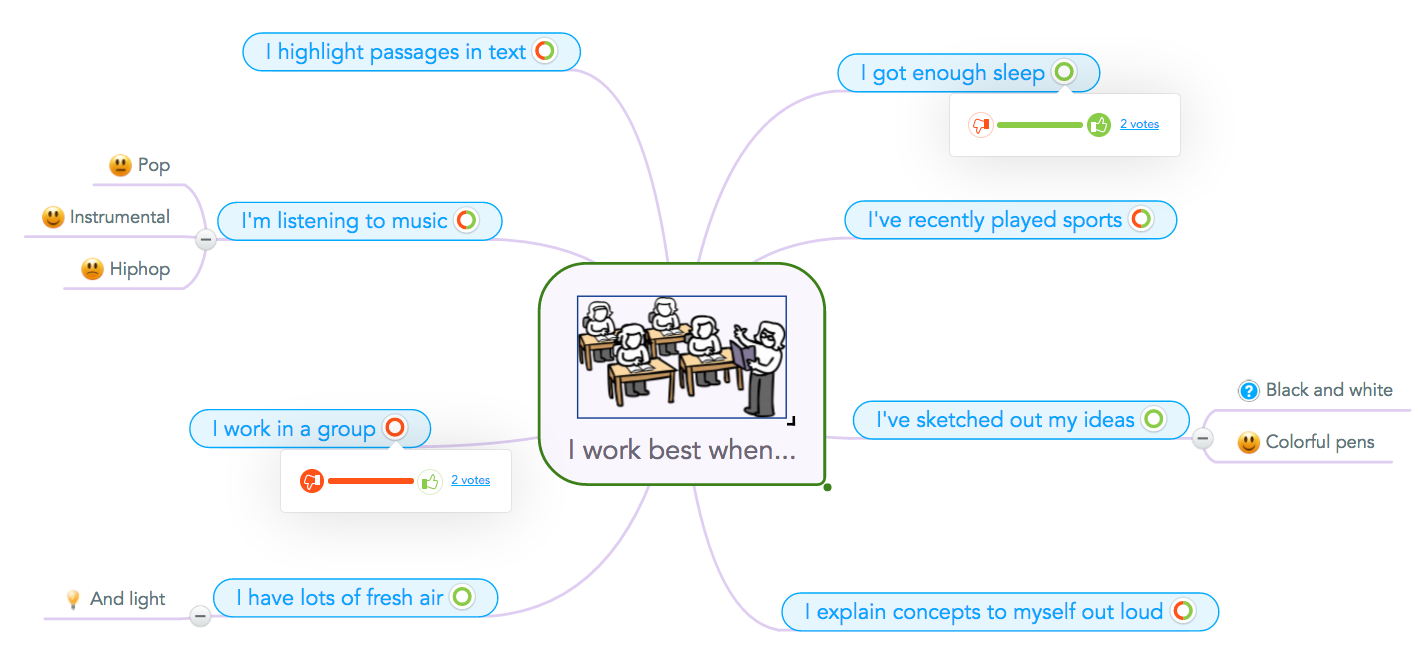 Education Mind Map Example