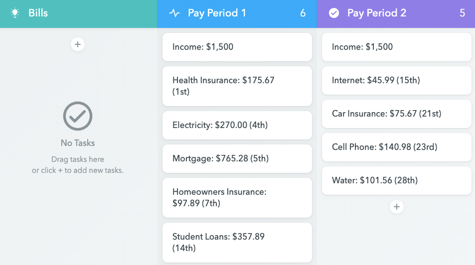 Semi-Monthly Budget in MeisterTask