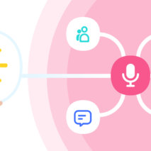 The 6 Mind Maps You Need to Start a Podcast in 2021