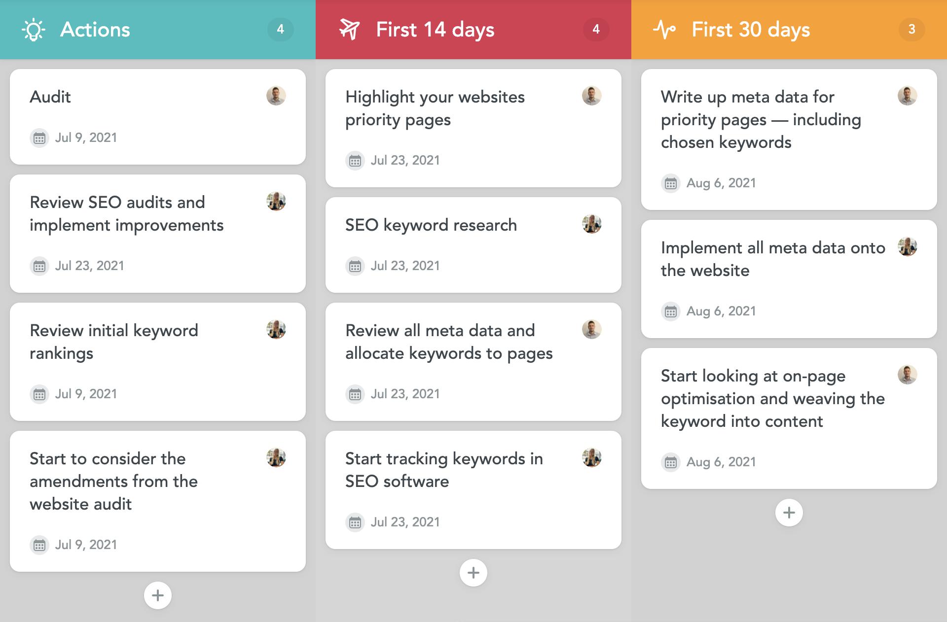 SEO Task Schedule