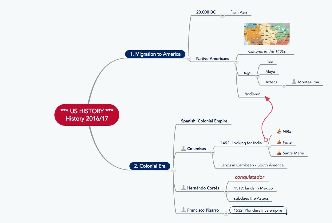 Effective Note Taking in Lectures and Class Using Mind Maps